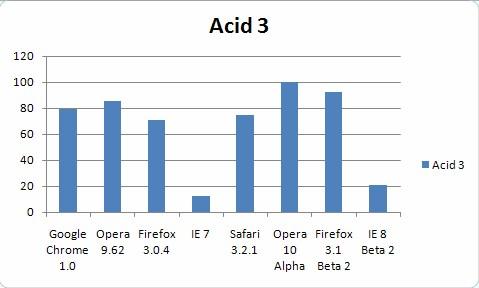 acid3_test